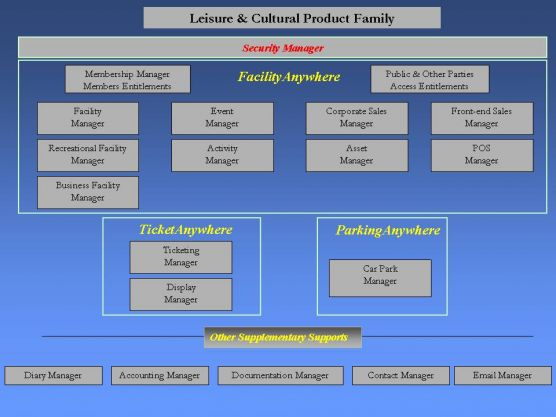 Leisure__Cultural_Product_Family_2012_Nov.jpg